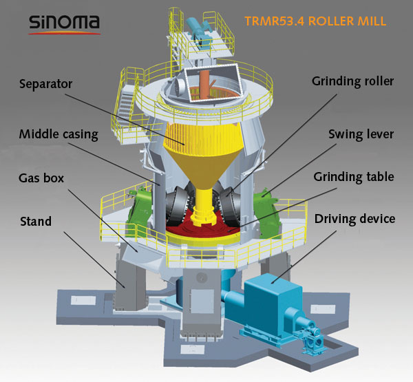 the application of vertical roller mill A vertical roller mill is a type of industrial equipment used to crush or grind materials into small particles these machines consist of a large, heavy-duty steel.
